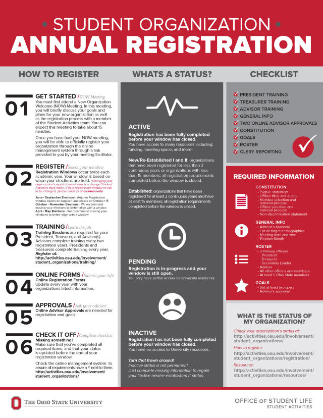 Student Org Registration Graphic 2 15